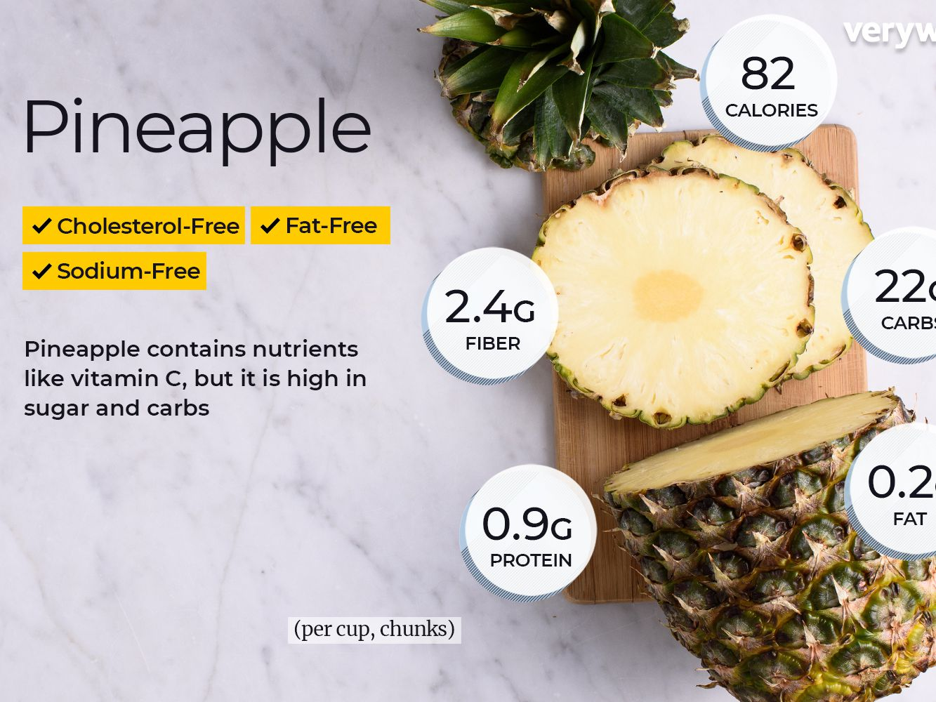 Pineapple Nutrition Facts And Health Benefits