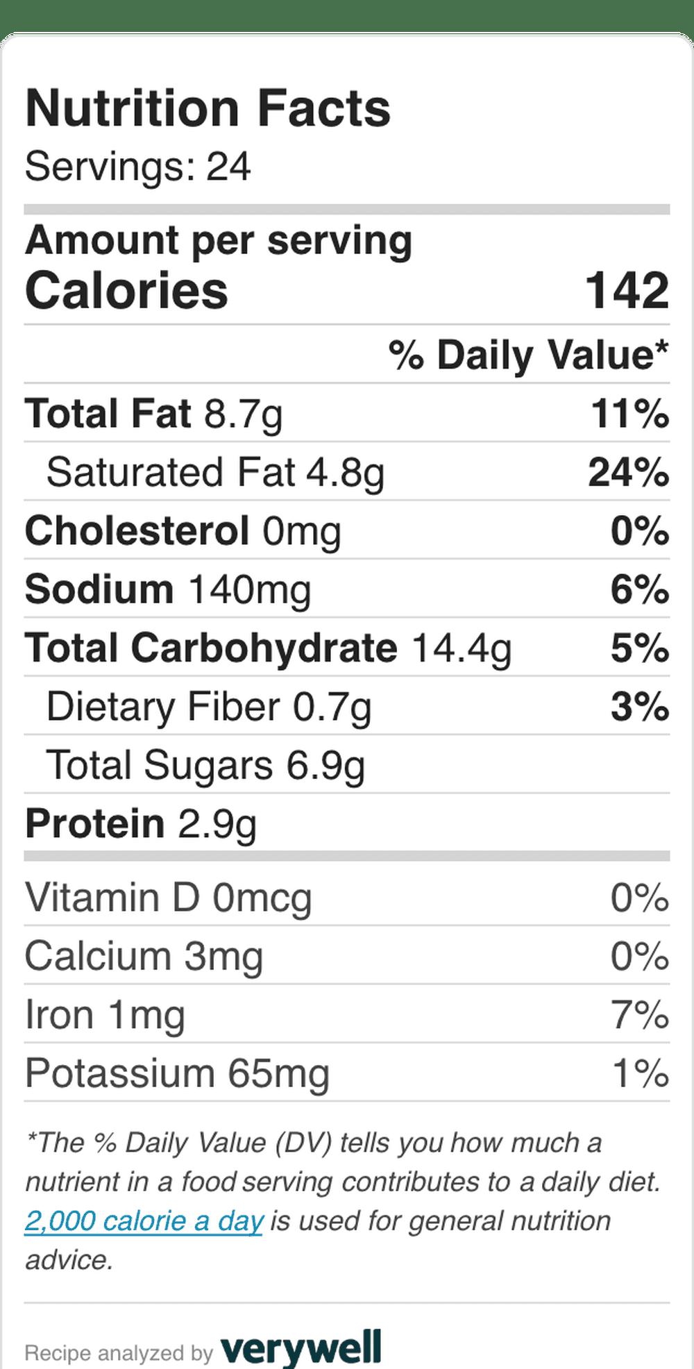 Nutrition Label Embed 996554211 5Bd77578C9E77C0026Abc9B0