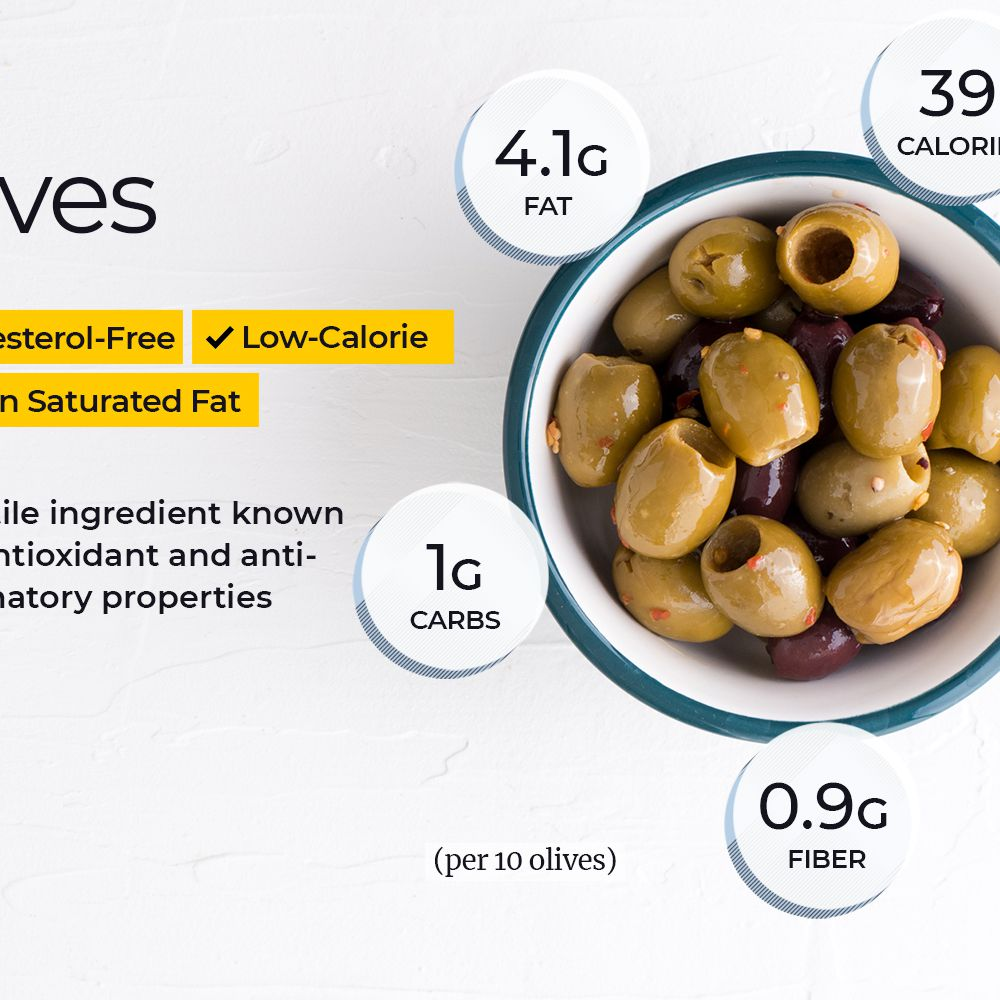 Olive Nutrition Facts And Health Benefits