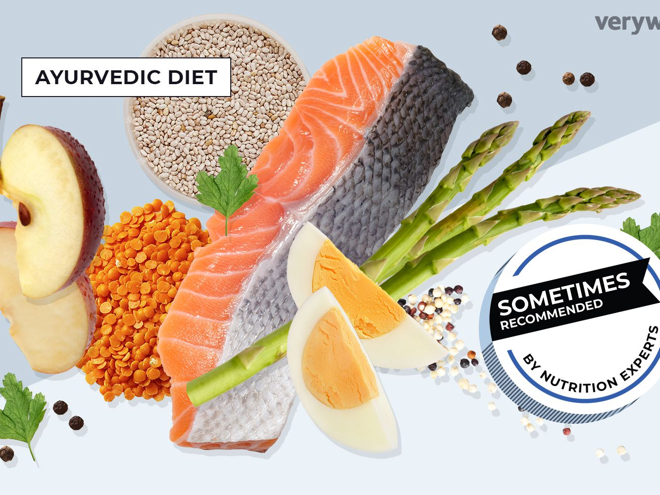 best diet system purchasing food system