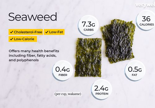 Seaweed, annotated