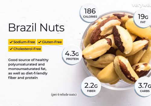 brazil nuts nutrition facts and health benefits