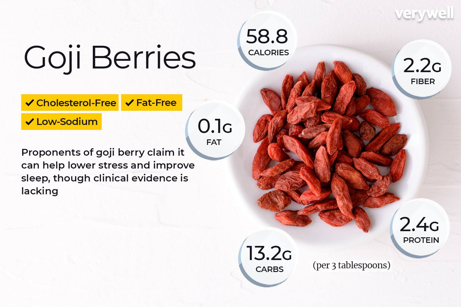 Goji Berry: Benefits, Side Effects, Dosage, and Interactions
