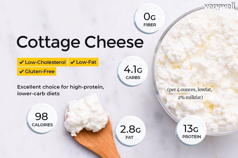cottage cheese nutrition facts and health benefits