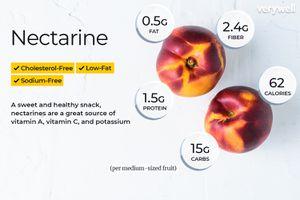 Nectarines annotated