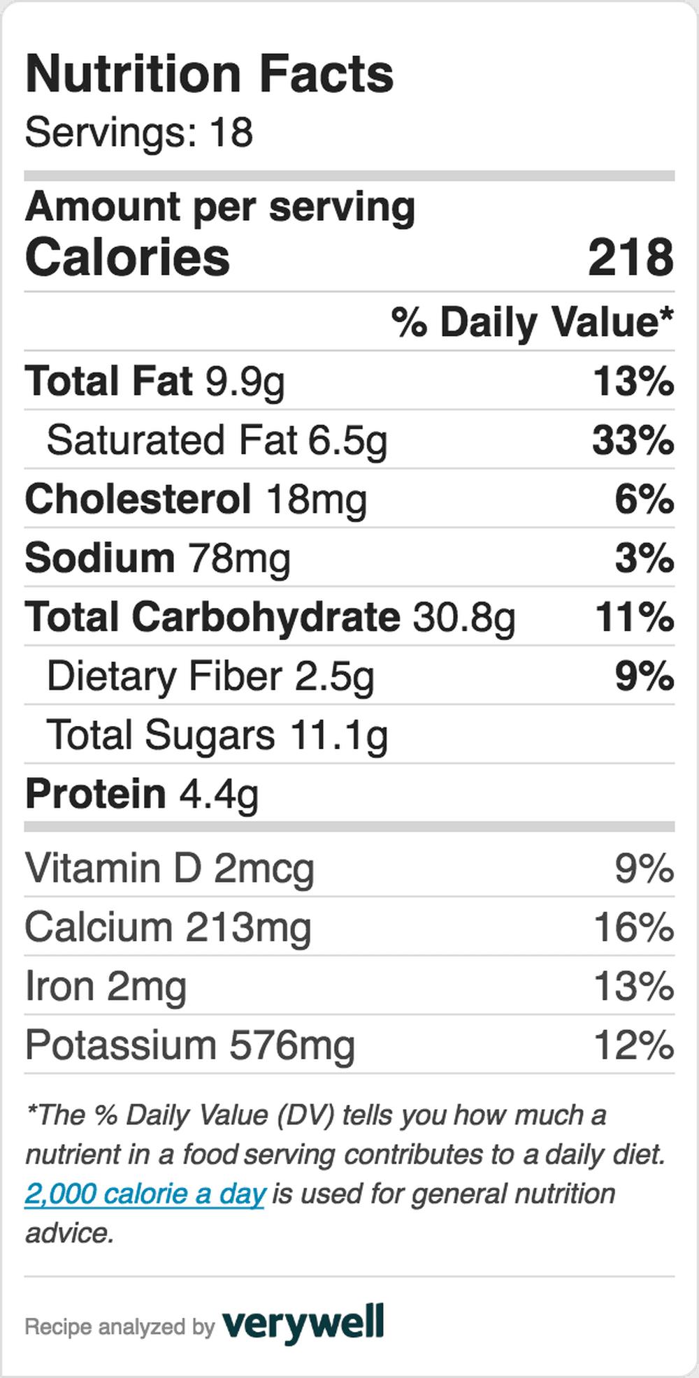 Nutrition Label Embed 91264537 5ba1c71346e0fb0082319a8b