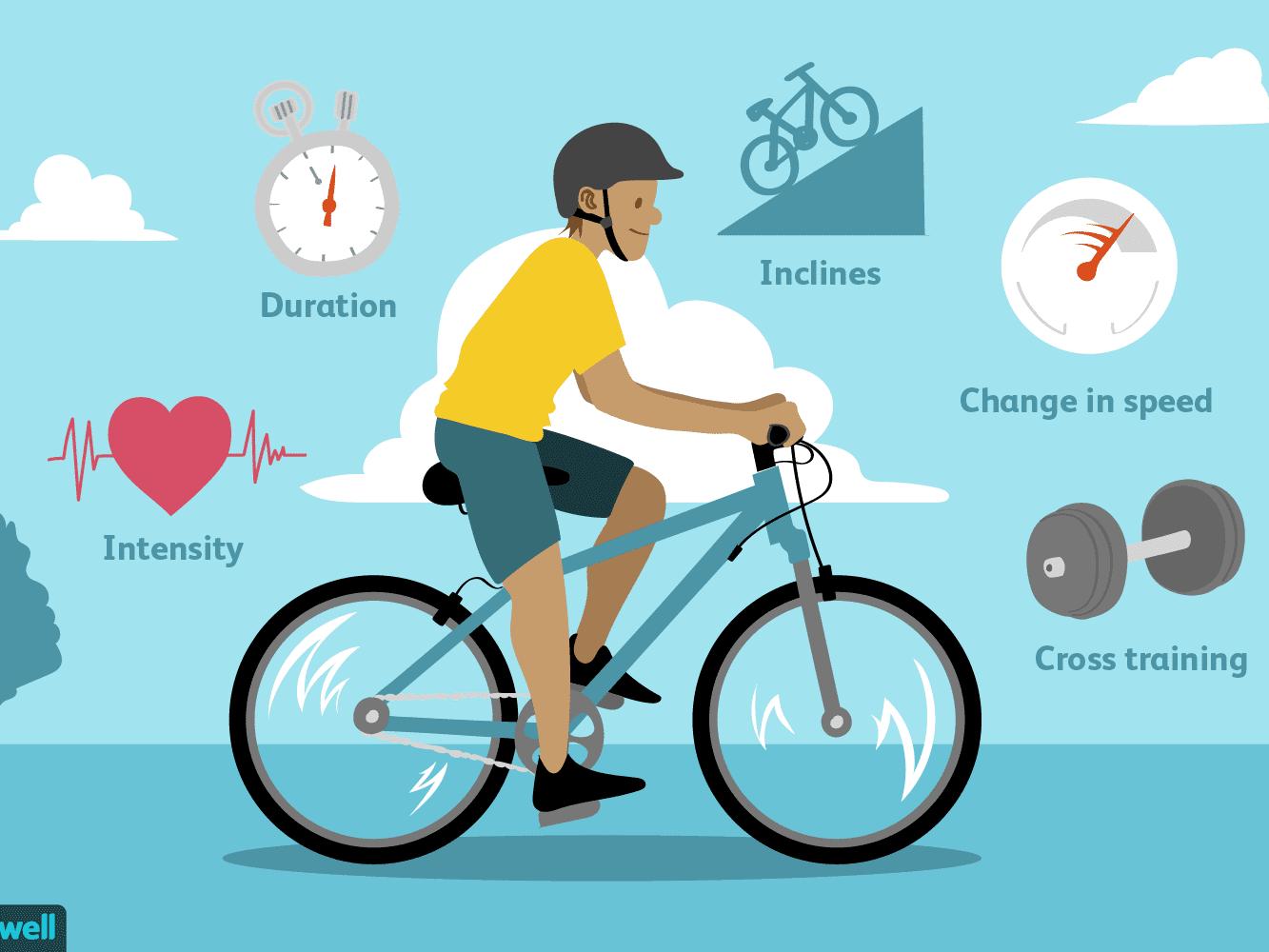 "*Make Offer* 1 Capri Bicycle Speedometer-For 20/"" Wheel Bikes-Muscle Bike"