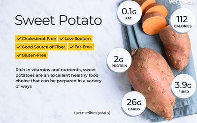 Why Do Potatoes Raise Blood Glucose More Than Sugar?