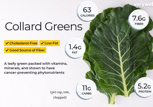 Collard greens annotated