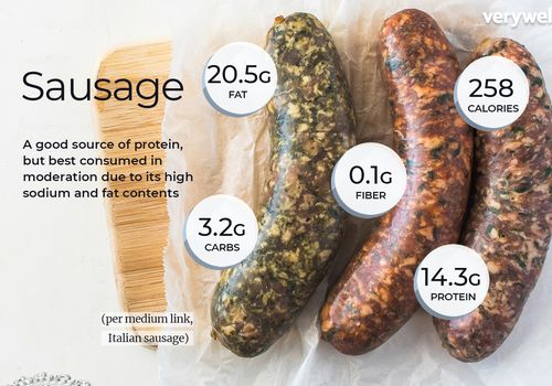 sausage annotated