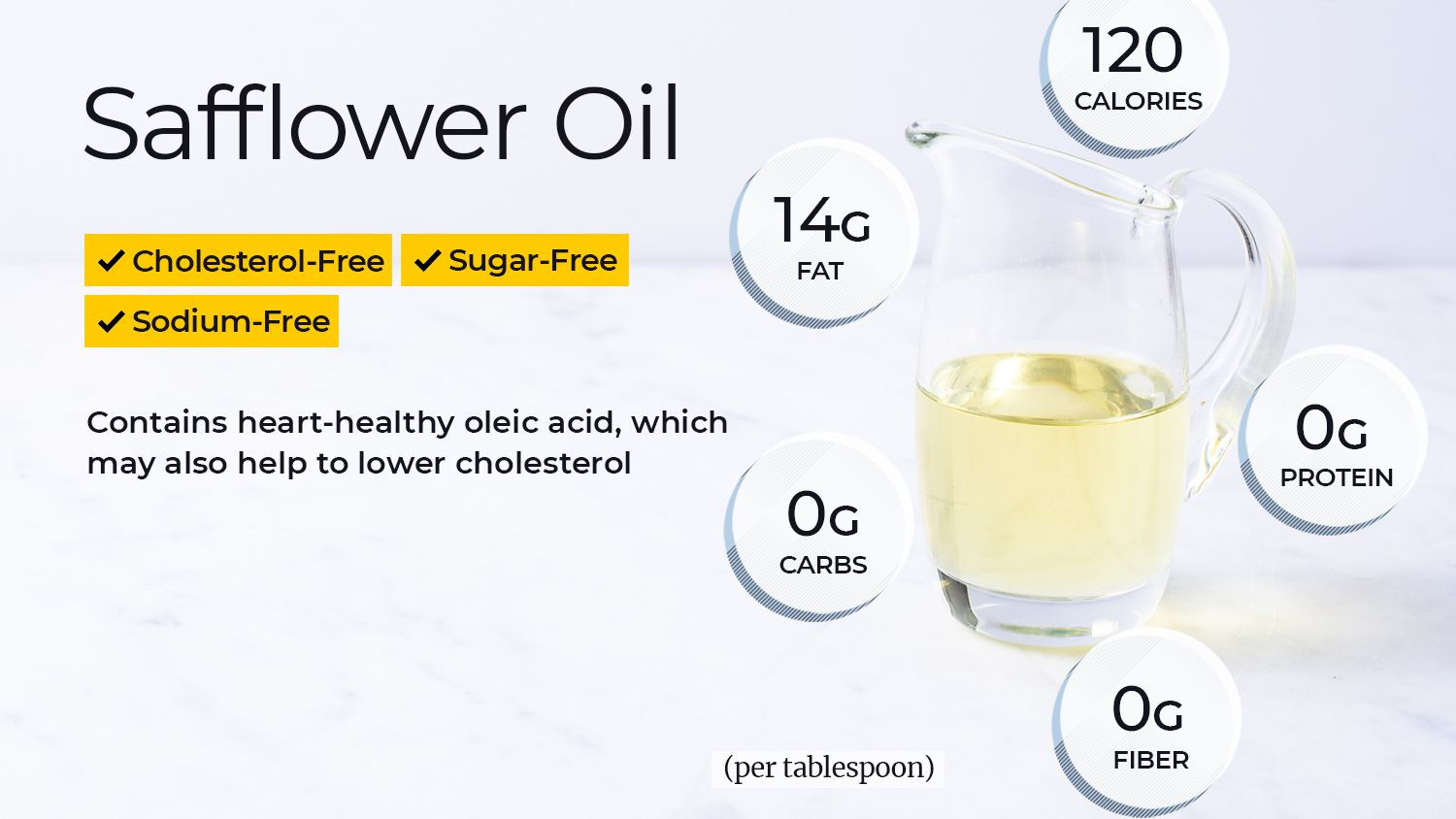Safflower Oil Nutrition Facts Calories Carbs And Health
