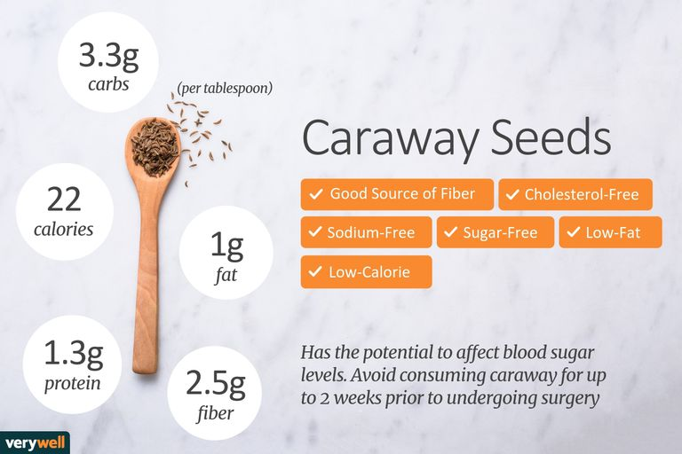 caraway nutrition facts and health benefits