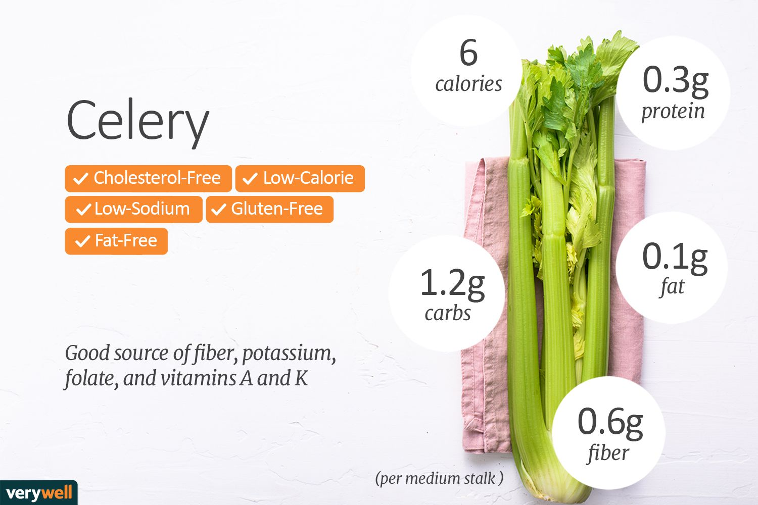 Celery Nutrition Facts Calories Carbs And Health Benefits