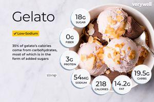 Gelato nutrition facts