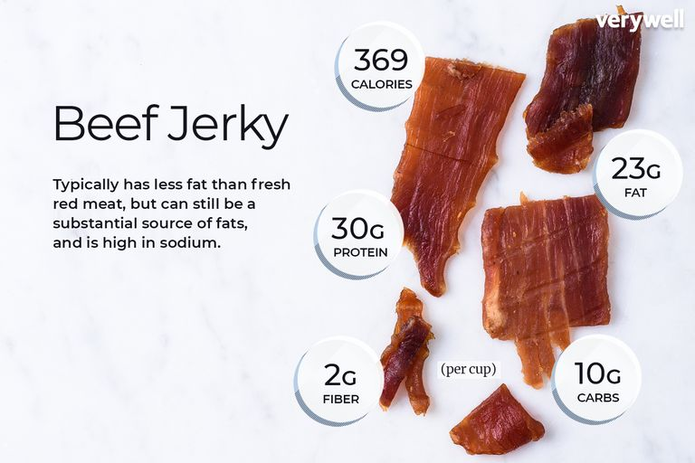 beef jerky nutrition facts and health benefits
