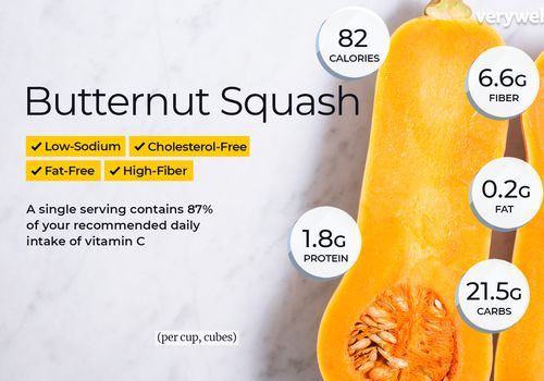 Butternut squash annotated
