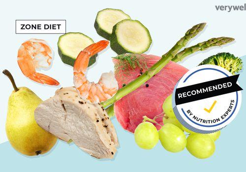 Zone diet