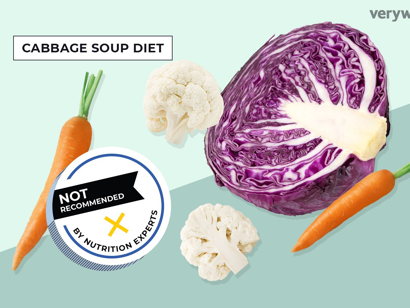The Cabbage Soup Diet Pros Cons And What You Can Eat