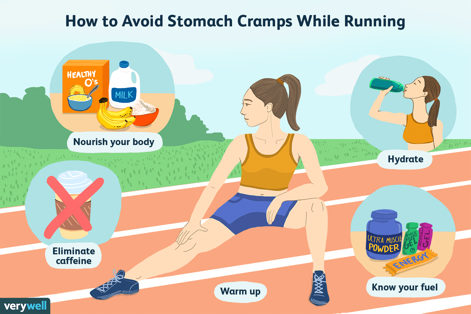15 Tips to Avoid Stomach Cramps When Running