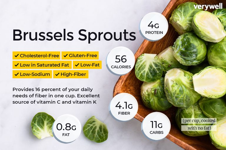 brussel sprouts nutrition facts and health benefits