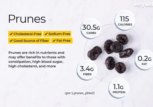 Prunes, annotated