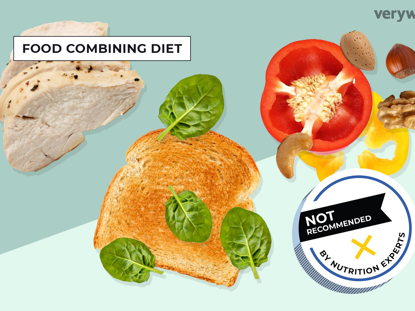 Food Combining Diet Pros Cons And What You Can Eat