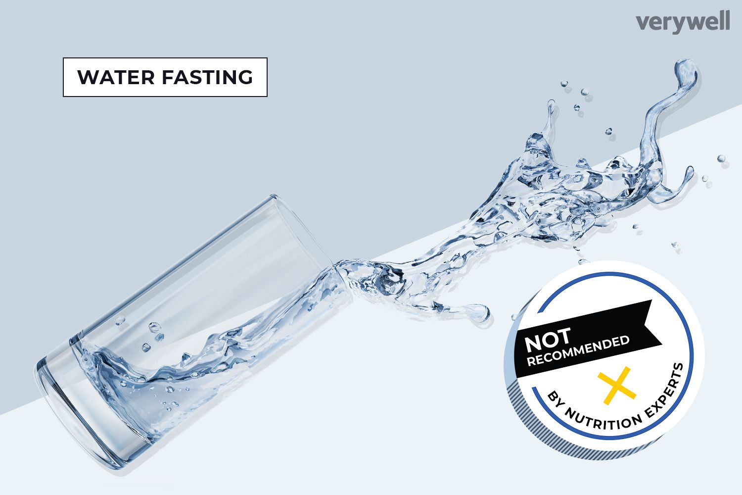 Water safely how fast to Fasting 101: