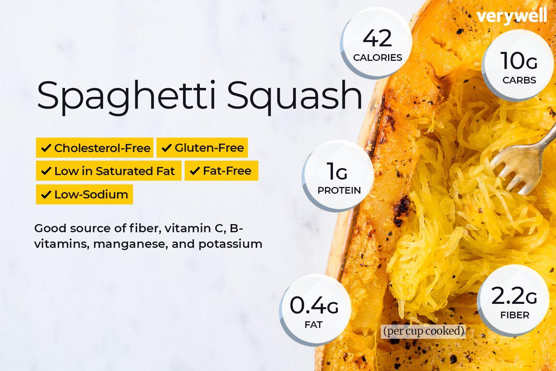kalorier i spagetti
