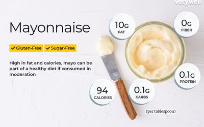 Mayonnaise annotated