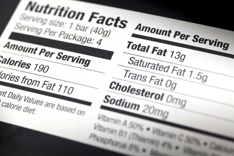 Use a food label to determine the nutritional value of your foods.