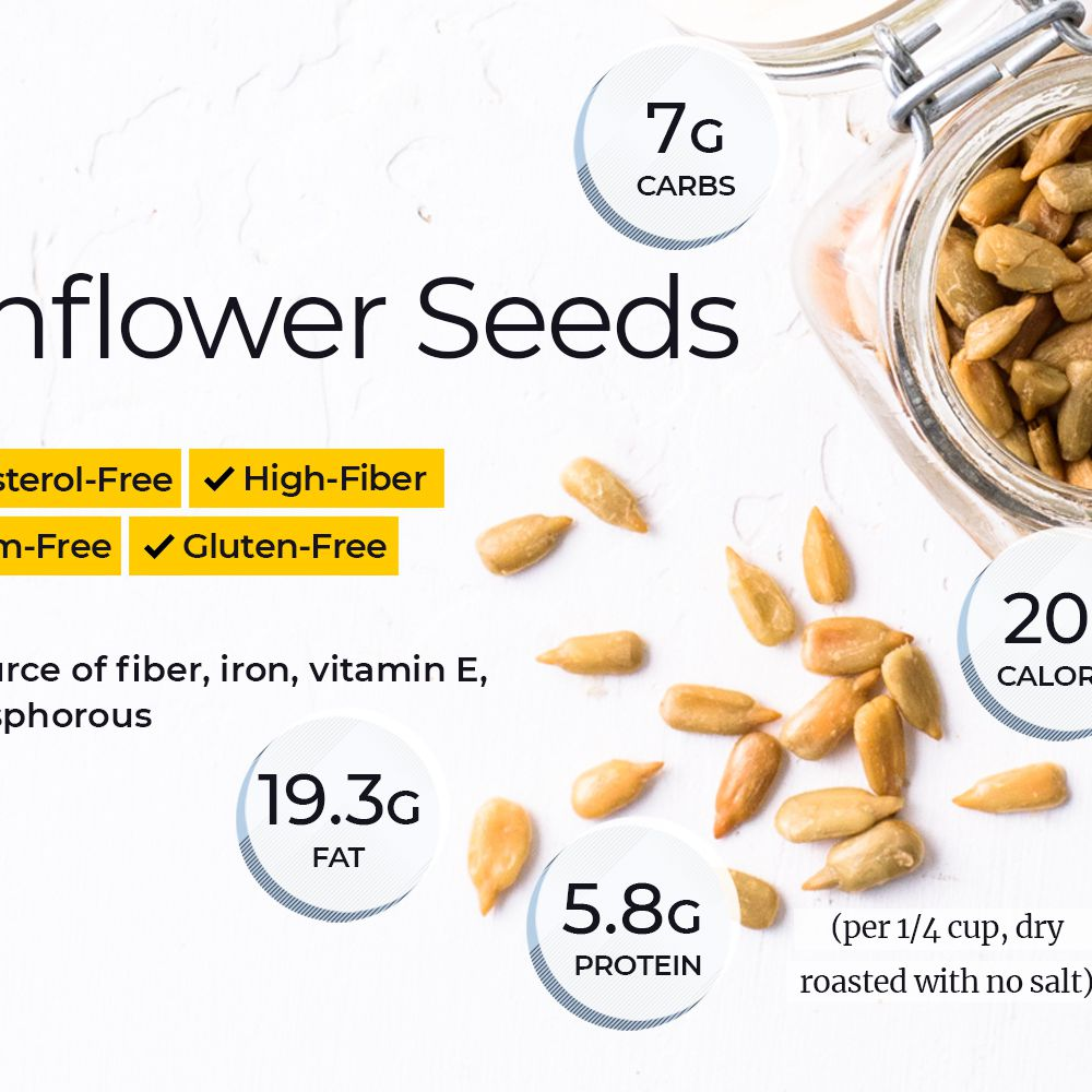Sunflower Seed Nutrition Facts and
