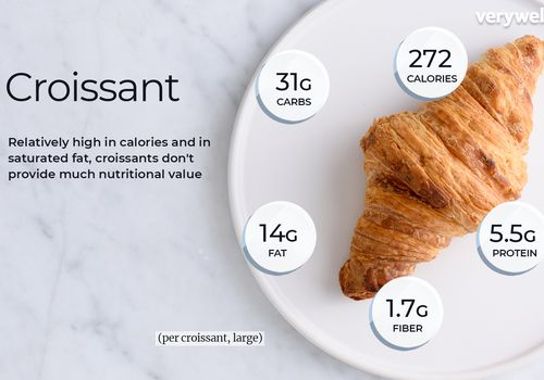 Croissant anotado