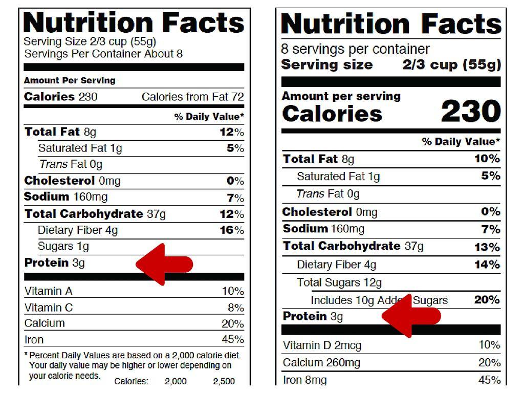 proteína en la etiqueta de información nutricional