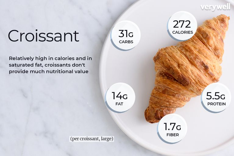 Croissant annotated