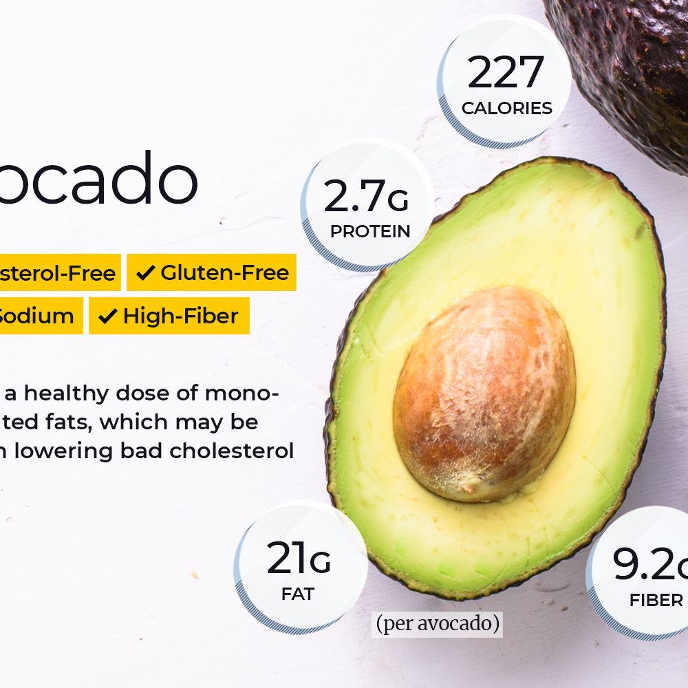 1 avokado kcal