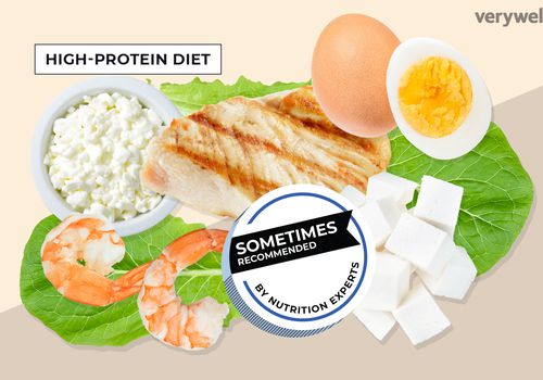 do high protein diets work