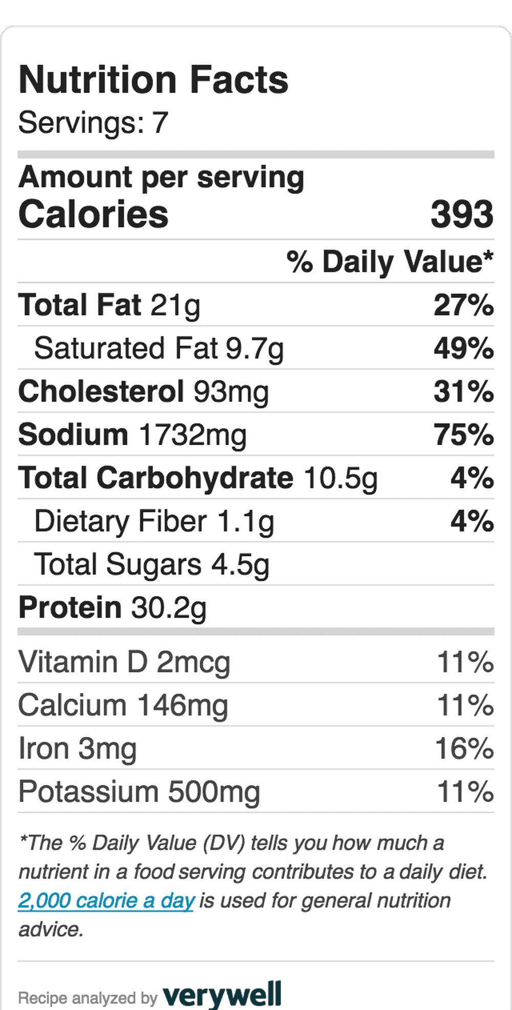 Nutrition Label Embed 544635456 5Bcf6A19C9E77C0051Bb2154