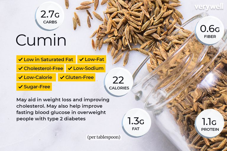 Cumin Benefits Side Effects And Preparations