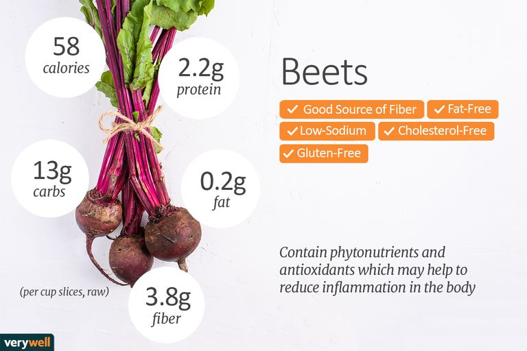 Beets Nutrition Facts Calories Carbs And Health Benefits