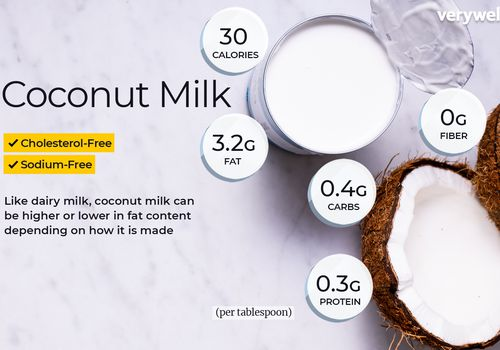 Coconut milk annotated