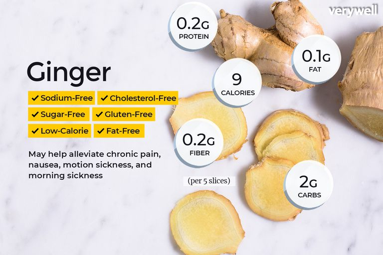 ginger nutrition facts and health benefits