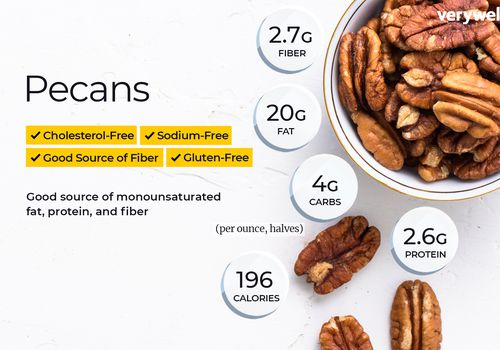 Pecan annotated