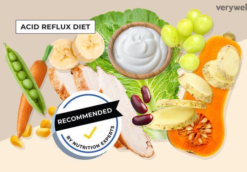 Acid Reflux diet