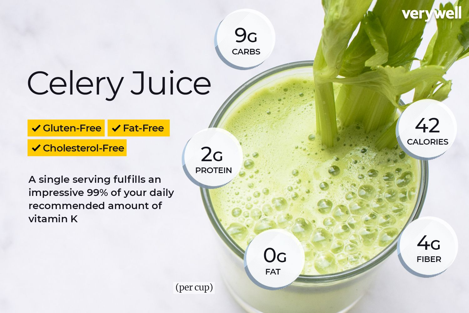 celery juice nutrition facts