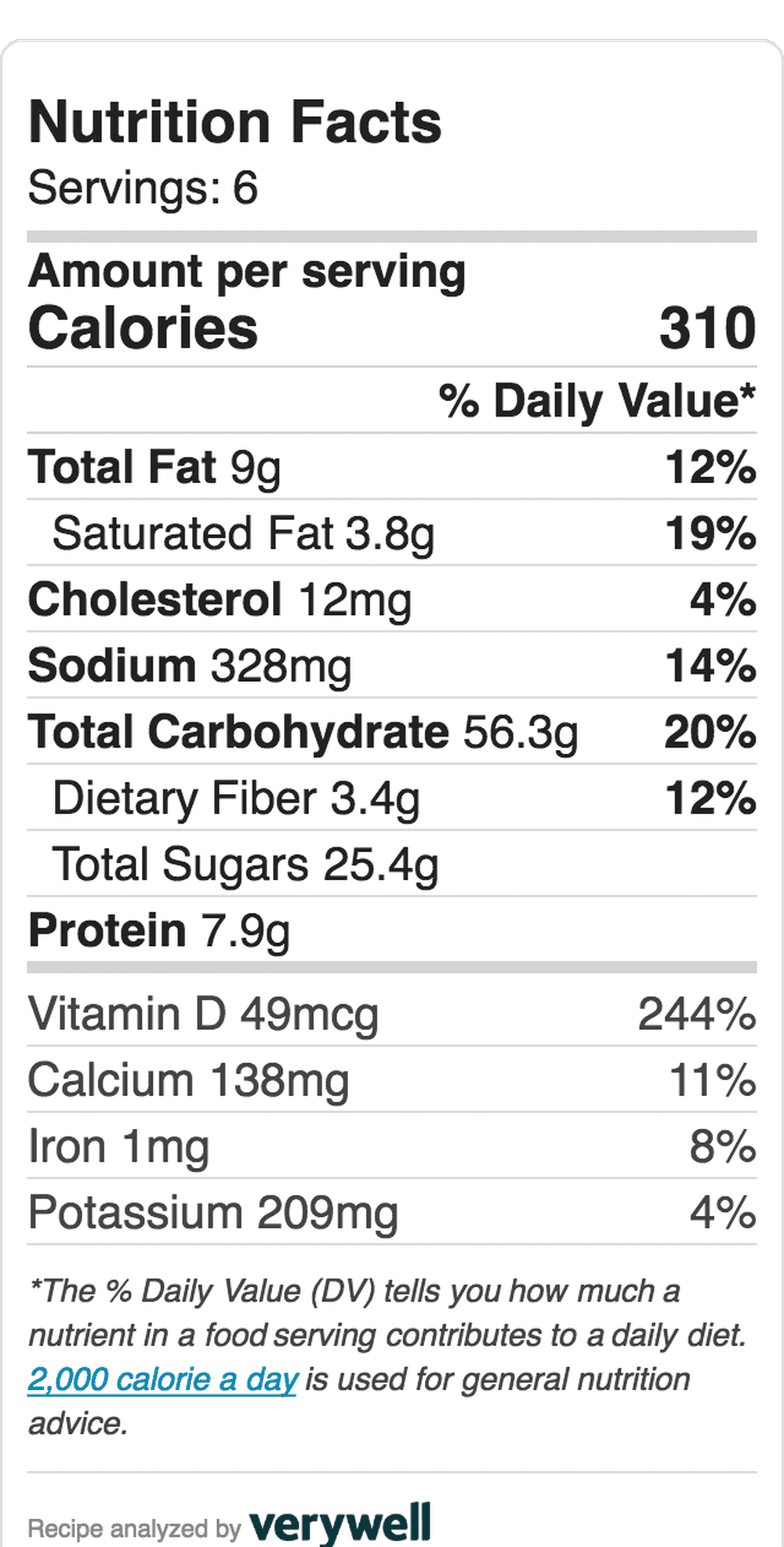 Nutrition Label Embed 2017010505 5bcfad8246e0fb0026c0a076