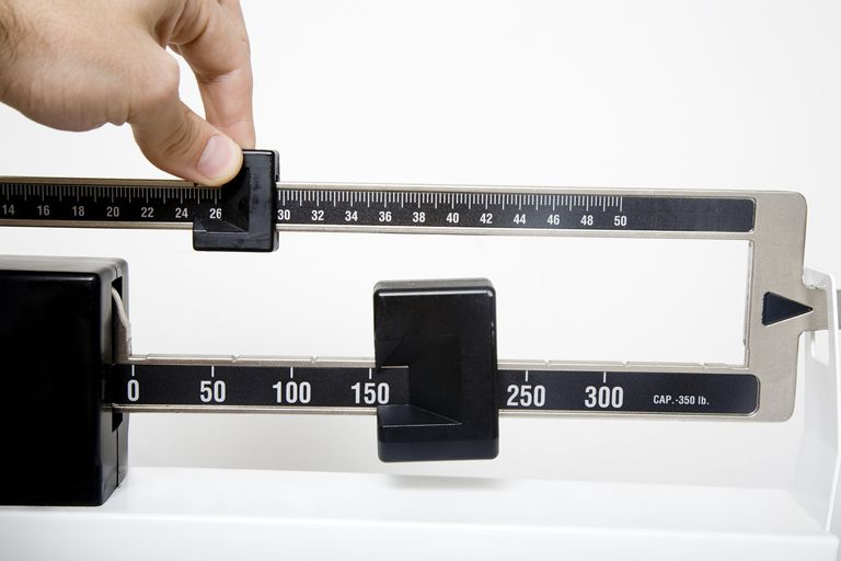 Calorie Deficit For Losing Weight