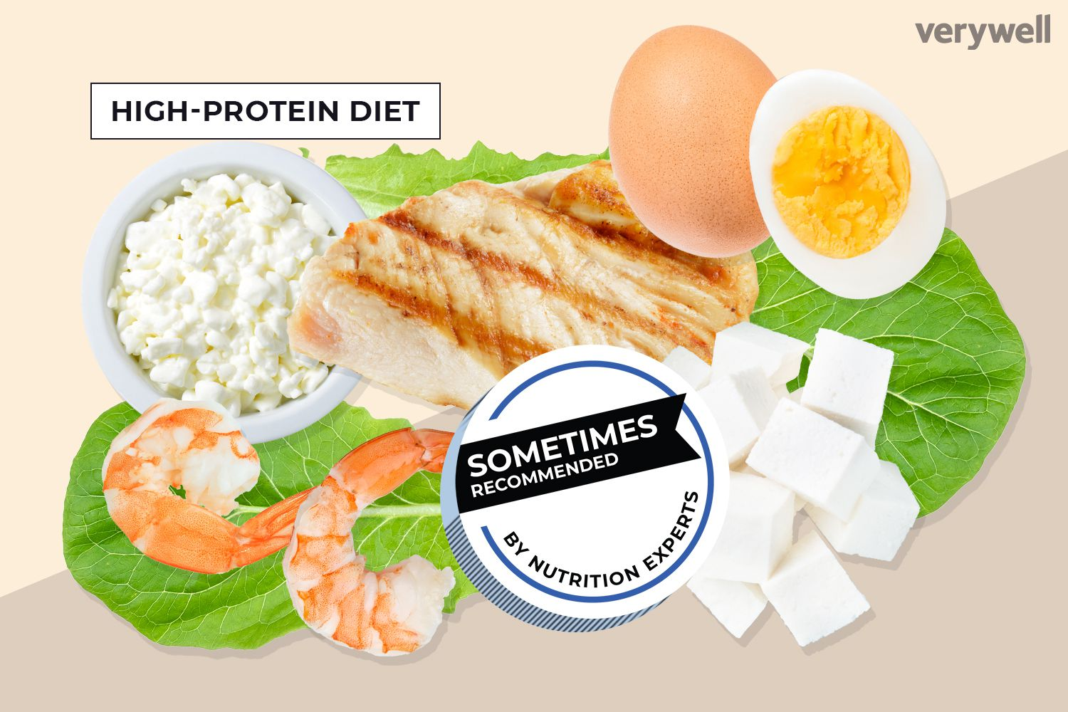 high protein restricting diet