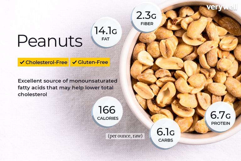 Peanut Nutrition Facts: Calories and Health Benefits