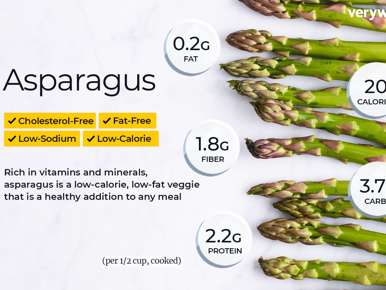 Asparagus Nutrition Facts And Health Benefits