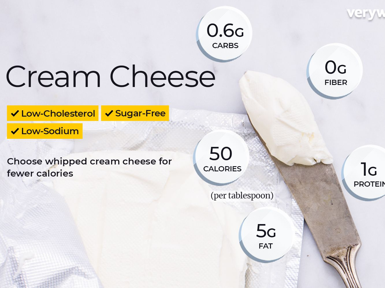 Swell Cream Cheese Nutrition Calories Carbs And Health Benefits Download Free Architecture Designs Scobabritishbridgeorg